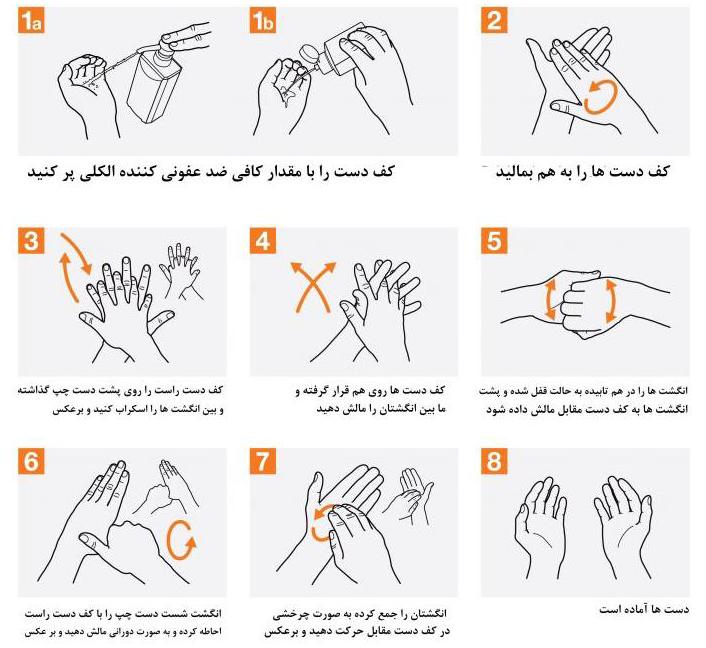 راهنمای ضدعفونی کردن دست ها